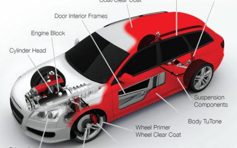 Emergency Kits For Vans